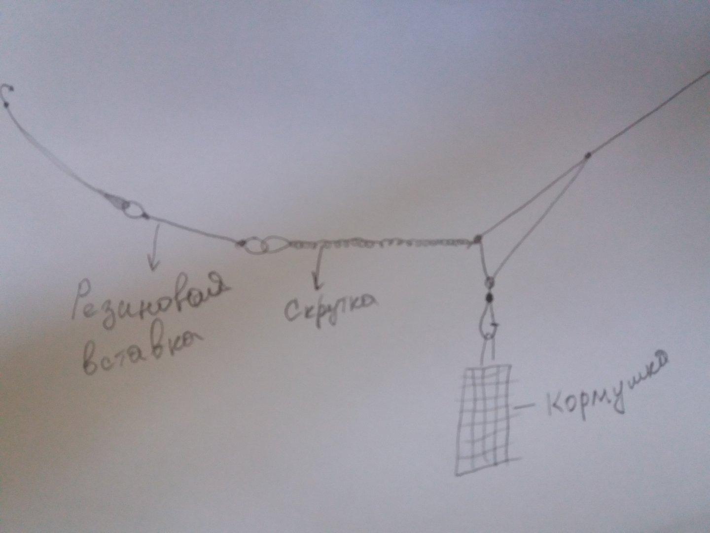 Как сделать амортизатор на фидер 388