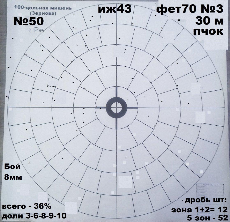 30м пчок Фет70 3 - ИЖ43.jpg