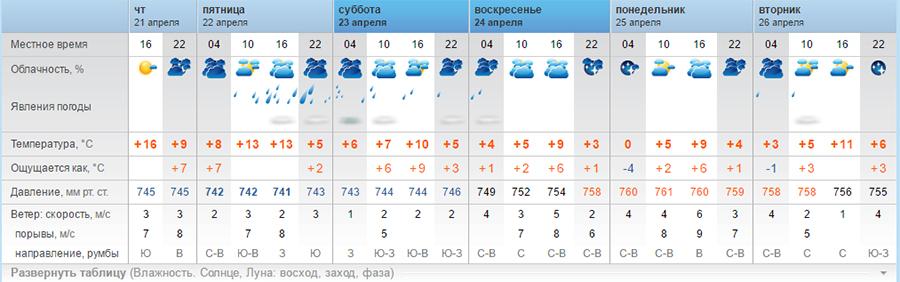 погода вп5.jpg